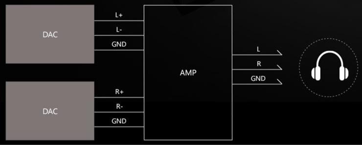 PEE51のDAC模式図